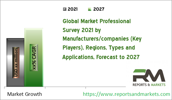 CGI Software Market Emerging Trends Focusing on Top Key Players like Autodesk,Side Effects Software
